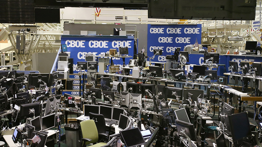 Cboe options trading hours